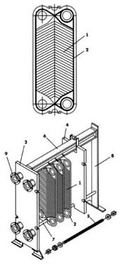 Кожухотрубный испаритель Alfa Laval PCS327-2 Сыктывкар