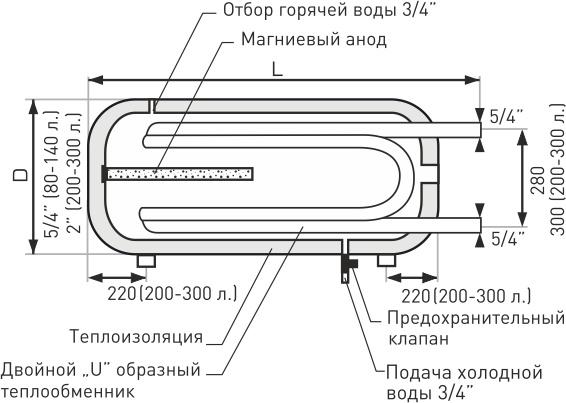 http://www.aquapoint.ru/uploads/product/5b041b9169a87.jpg