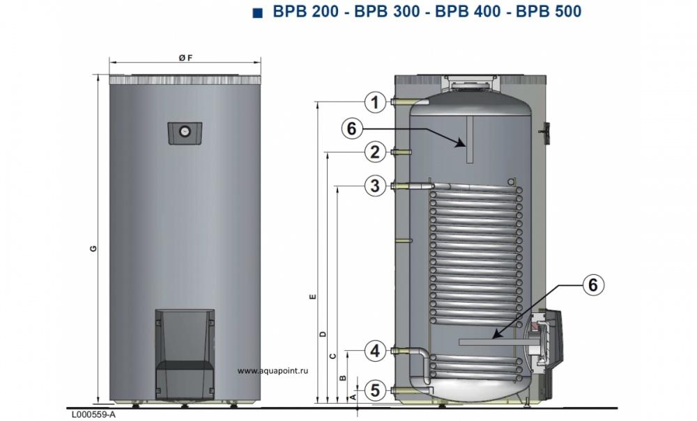 Бойлер для нагрева воды 200 литров цена кондиционер домашний напольный цена